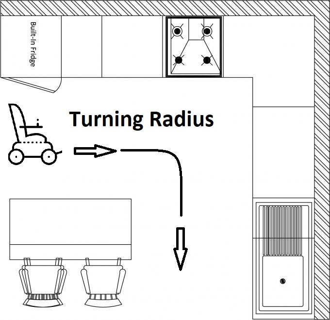 electric wheelchair turning radius